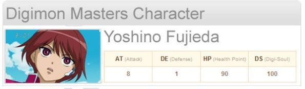 edmo yoshino fujieda status